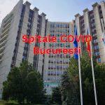 Lista spitalelor Covid din Bucuresti